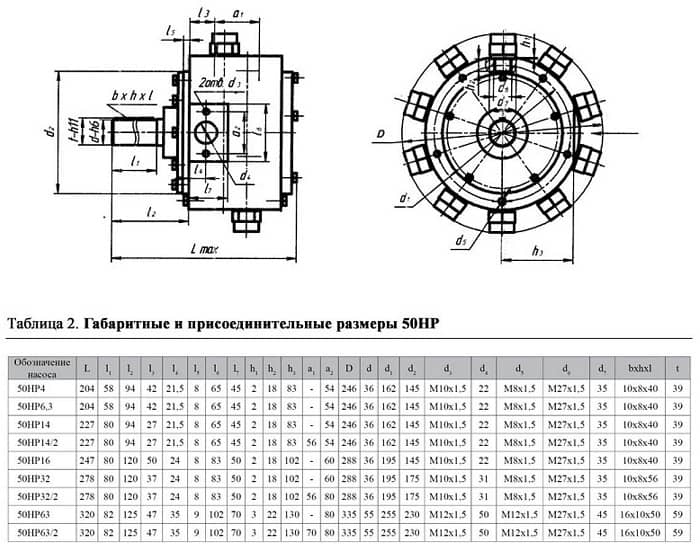 Насос 50НР 50НР32/2 - схема 1