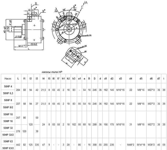 Насос 50НР 50НР32/2 - схема 3