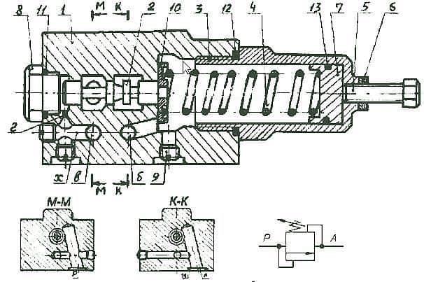 Гидроклапан давления - гидравлический клапан давления - схема